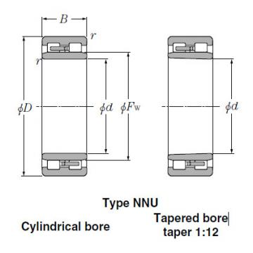 Bearings Tapered Roller Bearings NNU4952K